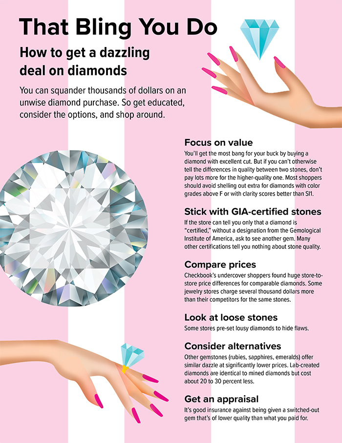 How to Buy Diamonds Infographic