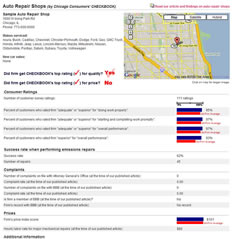Chicago Consumers' CHECKBOOK Sample Report