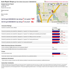 Twin Cities Consumers' CHECKBOOK Sample Report
